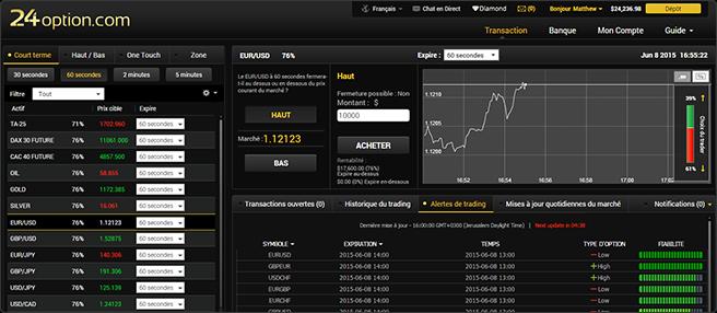 24option plateforme de trading