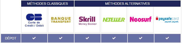 Optionweb methode de payement