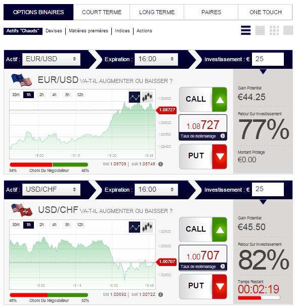 Platforme de trading optionweb