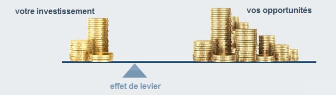 Une balance de trading avec des pièces de chaque coté