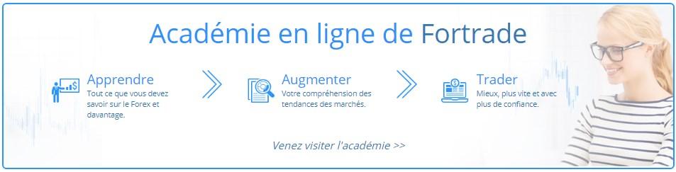 Académie en ligne Fortrade